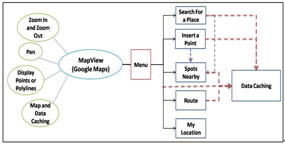 google diagram app guitar wiring diagram app