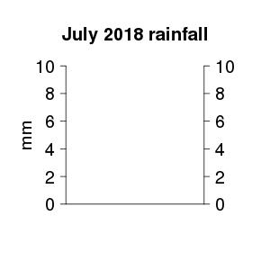 Rain_month.jpg