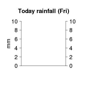 Rain_today.jpg