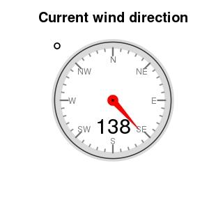 WindDir.jpg